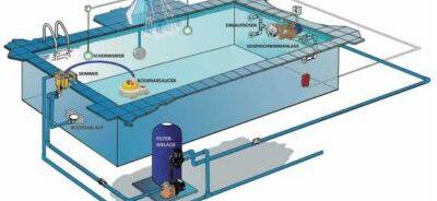 Фильтрация в бассейне