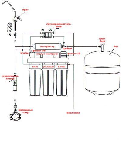 переделка проточного фильтра в осмос