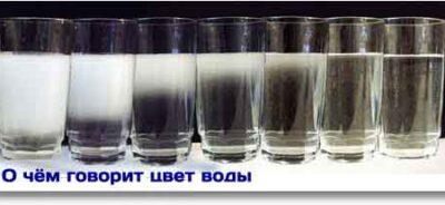 О чём говорит цвет воды из вашего крана?